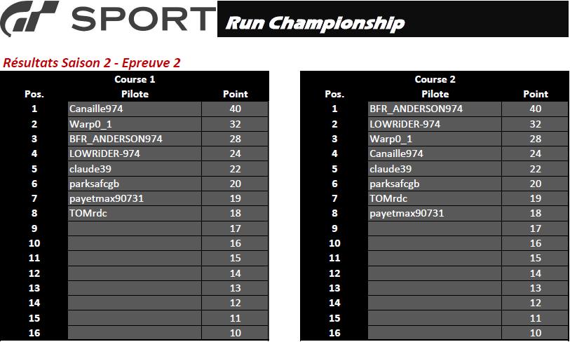 Résultats S2E2.PNG